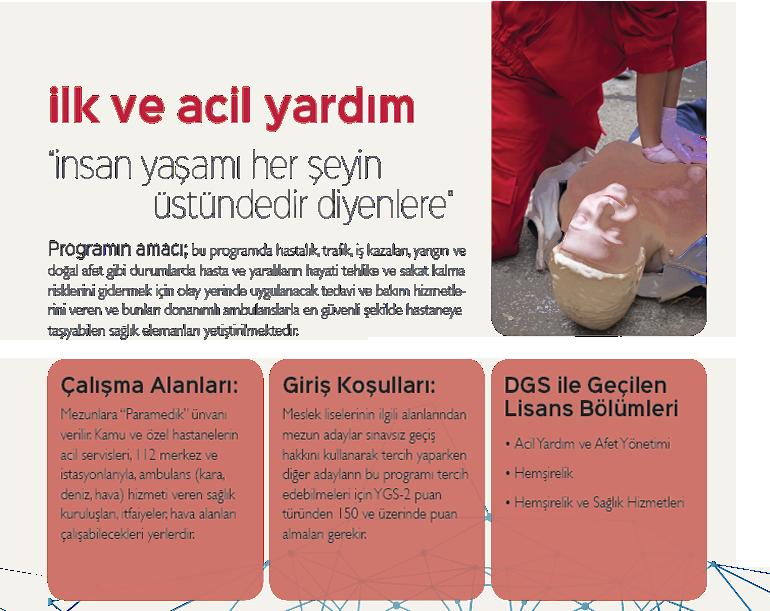 İstanbul Kavram Meslek Yüksekokulu İlk ve Acil Yardım