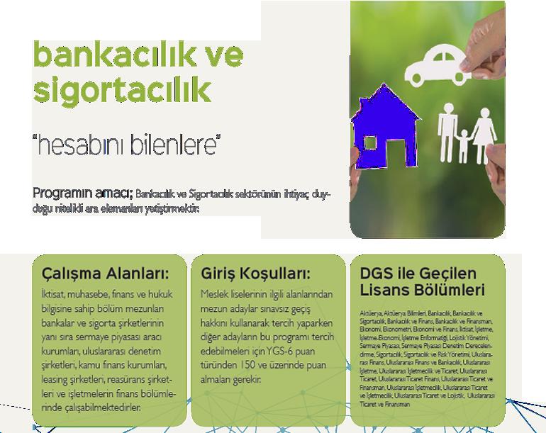 İstanbul Kavram Meslek Yüksekokulu Bankacılık ve Sigortacılık