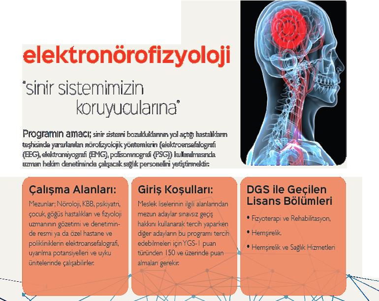 İstanbul Kavram Meslek Yüksekokulu Elektronörofizyoloji