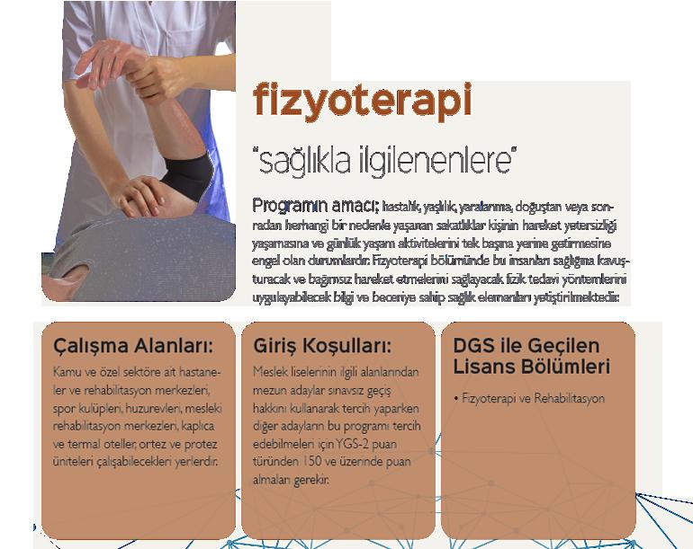 İstanbul Kavram Meslek Yüksekokulu Fizyoterapi