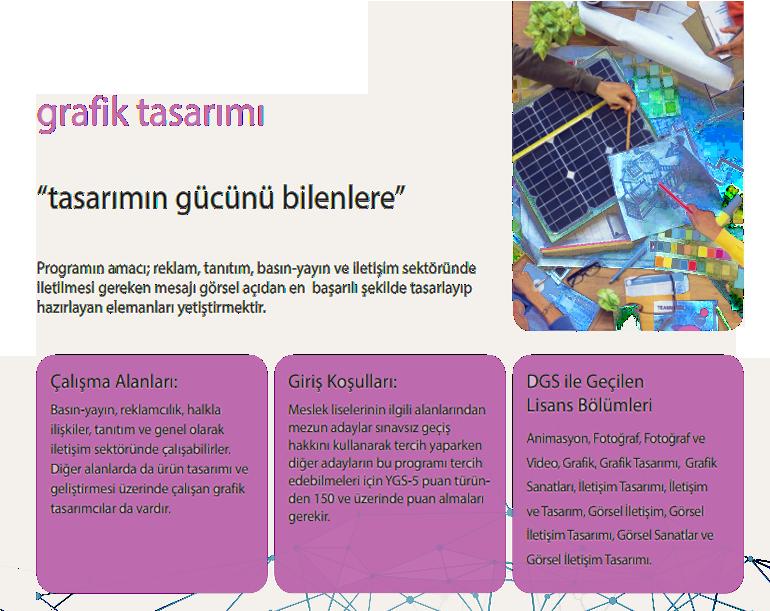 İstanbul Kavram Meslek Yüksekokulu Grafik Tasarımı