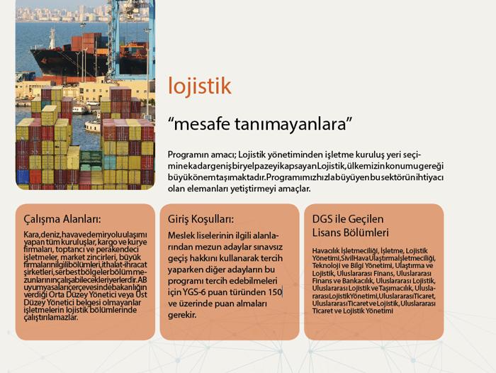 İstanbul Kavram Meslek Yüksekokulu Lojistik
