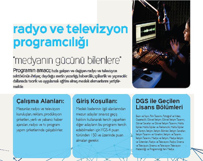 İstanbul Kavram Meslek Yüksekokulu Radyo ve Televizyon Programcılığı